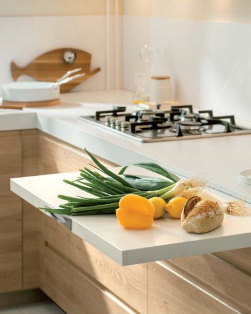 Schmidt keuken blad